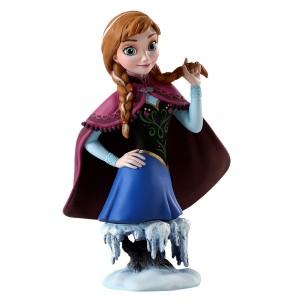 ขาย ตุ๊กตาโมเดล GRAND JESTER STUDIOS : ENESCO : ANNA ราคา